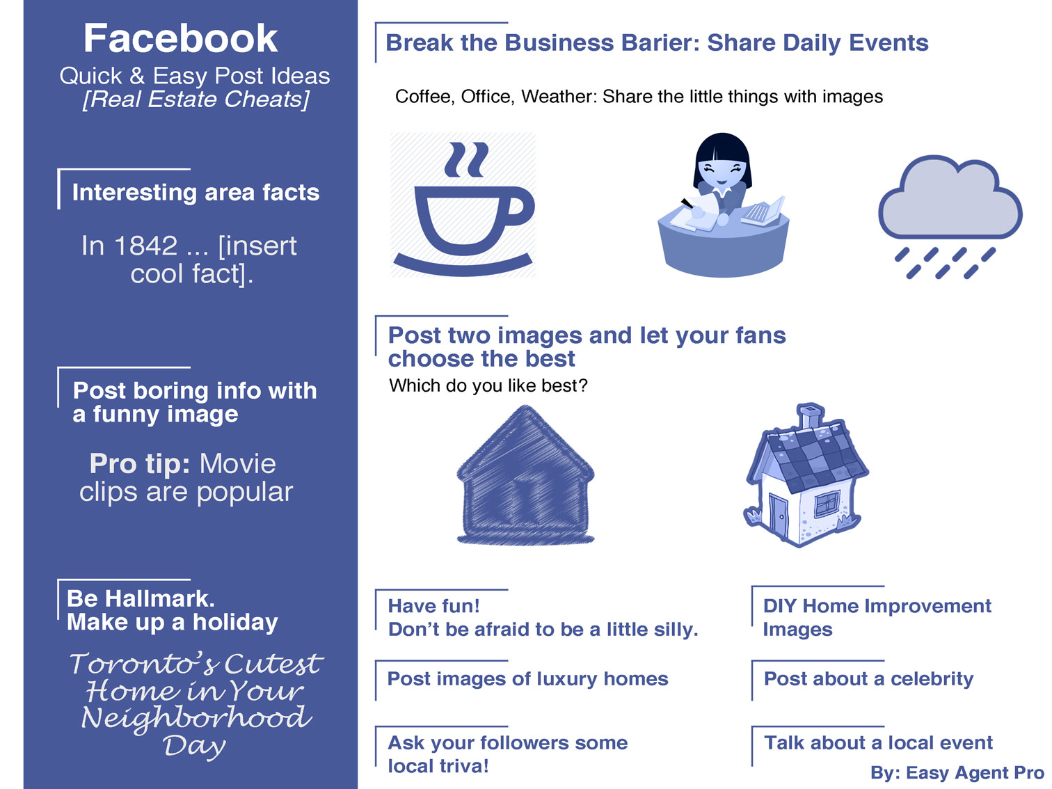 Infographic: Quick and Easy Facebook Post Ideas For Real Estate ...