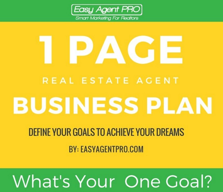 Marketing plan for real estate business